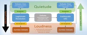 debate infographic